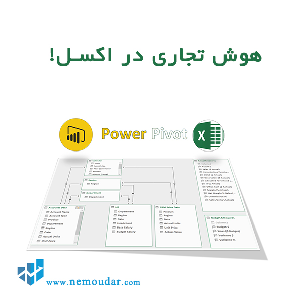 هوش تجاری در اکسل - power Pivot