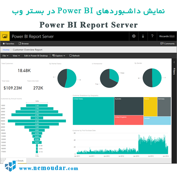 Power BI report server چیست