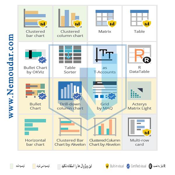 انواع نمودارهای رتبه بندی ( Ranking )