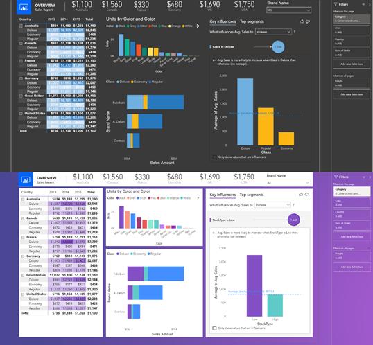 New default themes - power bi report server - 02