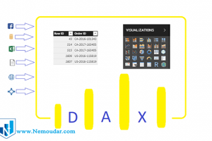 DAX-nemoudar