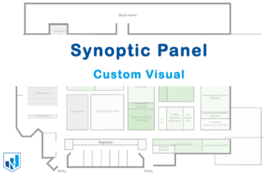 synoptic panel - custom visual