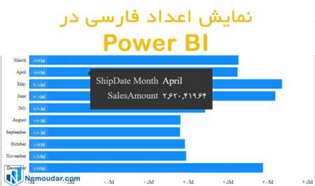 اعداد با فونت فارسی در power bi