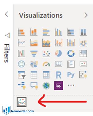 نمایش آیکون ویژوال در بخش visualization در power bi