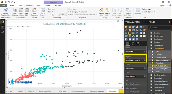 clustering with power bi