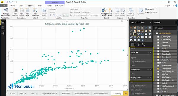 خوشه بندی داده ها با power bi
