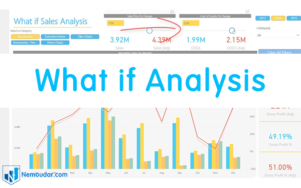 قابلیت what if parameters در power bi