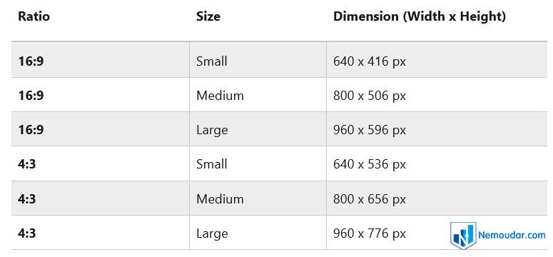 جدول نمایش دهنده ابعاد برای نمایش تحت وب داشبوردهای پاور بی آی