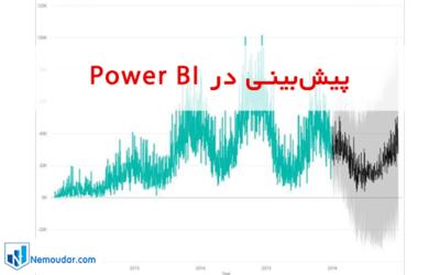 forecast in power bi