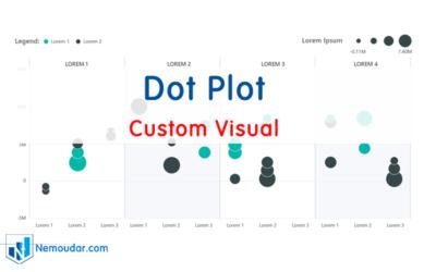 ویژوال dot plot