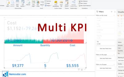 Multi KPI