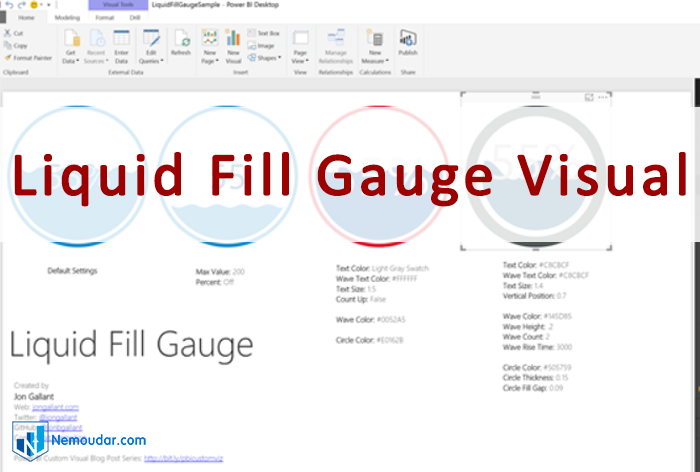 Liquid Fill Gauge Visual