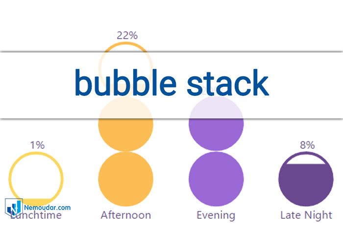 bubble stack
