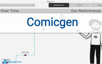 Comicgen | Power BI Custom visual