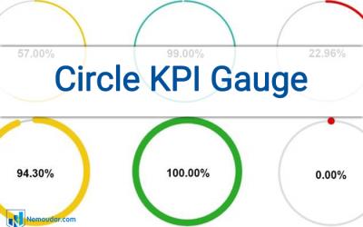 Circle KPI Gauge | Power BI Custom visual
