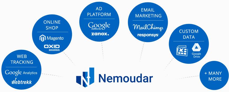 هوش تجاری و فروشگاه اینترنتی