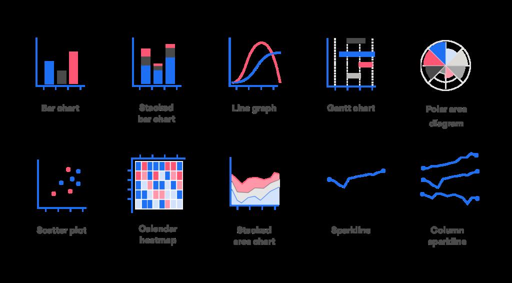 انواع نمودار