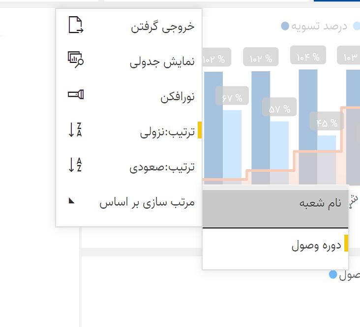 منو فارسی پاور بی آی
