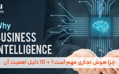 why business intelligence is importans?