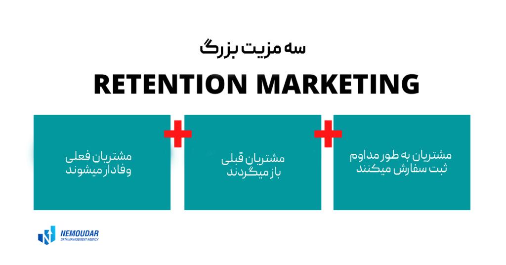 3 مزیت یازاریابی بازگشتی یا retention marketing