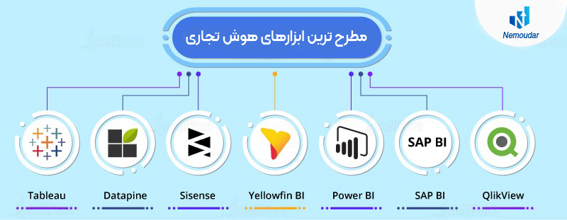 ابزارهای هوش تجاری BI